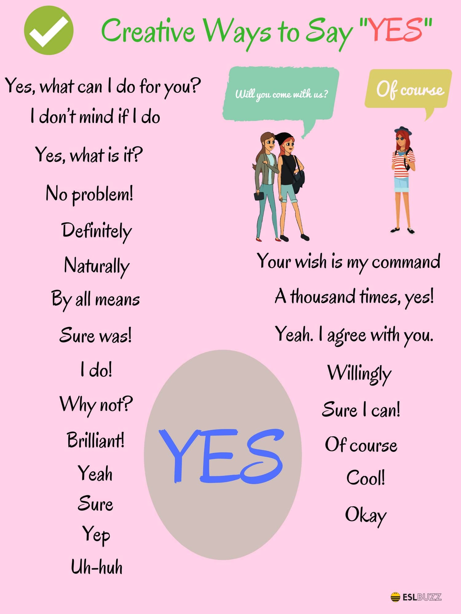 100 creative ways to say yes eslbuzz learning english