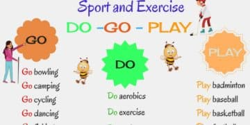How to Use DO & GO and PLAY with Sports and Activities 12