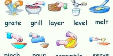 Kitchen Verbs in English 10
