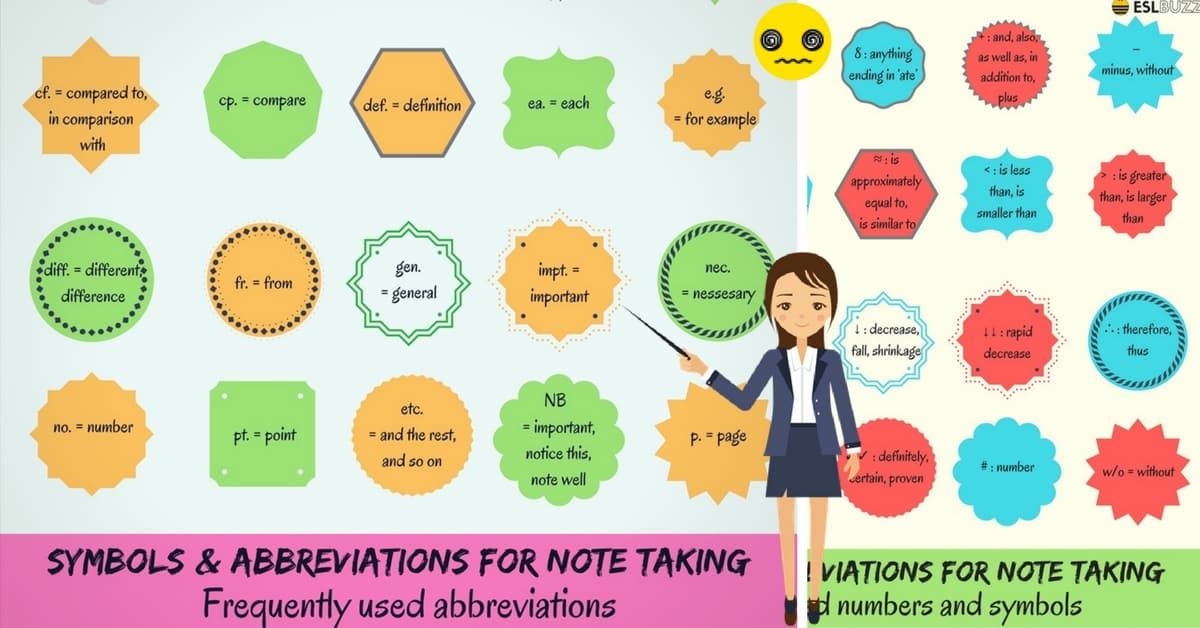 100+ Helpful Texting Abbreviations for Speedy Note-taking 2