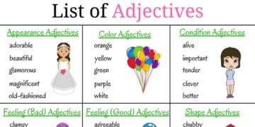 Top 200+ Adjectives Used in English Vocabulary for Speaking 14