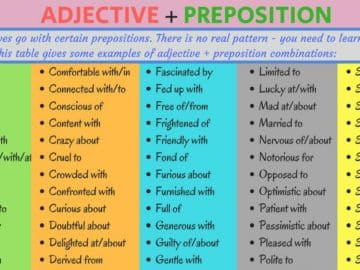 Common Adjective and Preposition Collocations in English 15