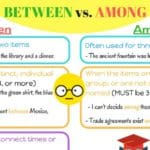 60+Commonly Used English Abbreviations You Should Know 3