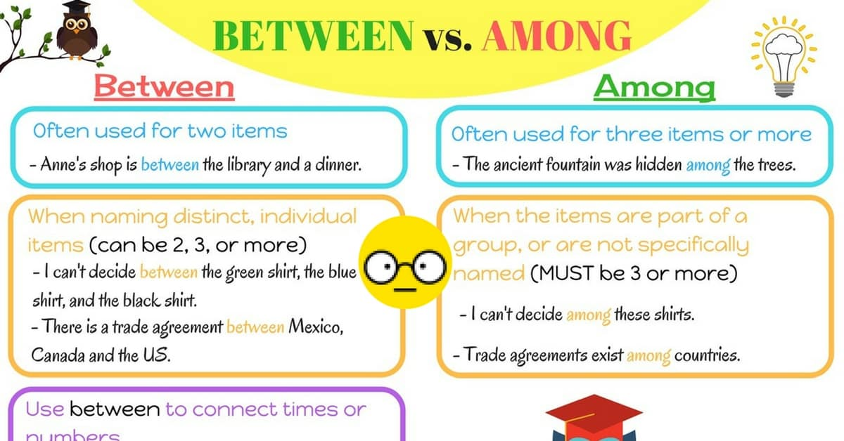Commonly Confused Words: BETWEEN vs. AMONG 3