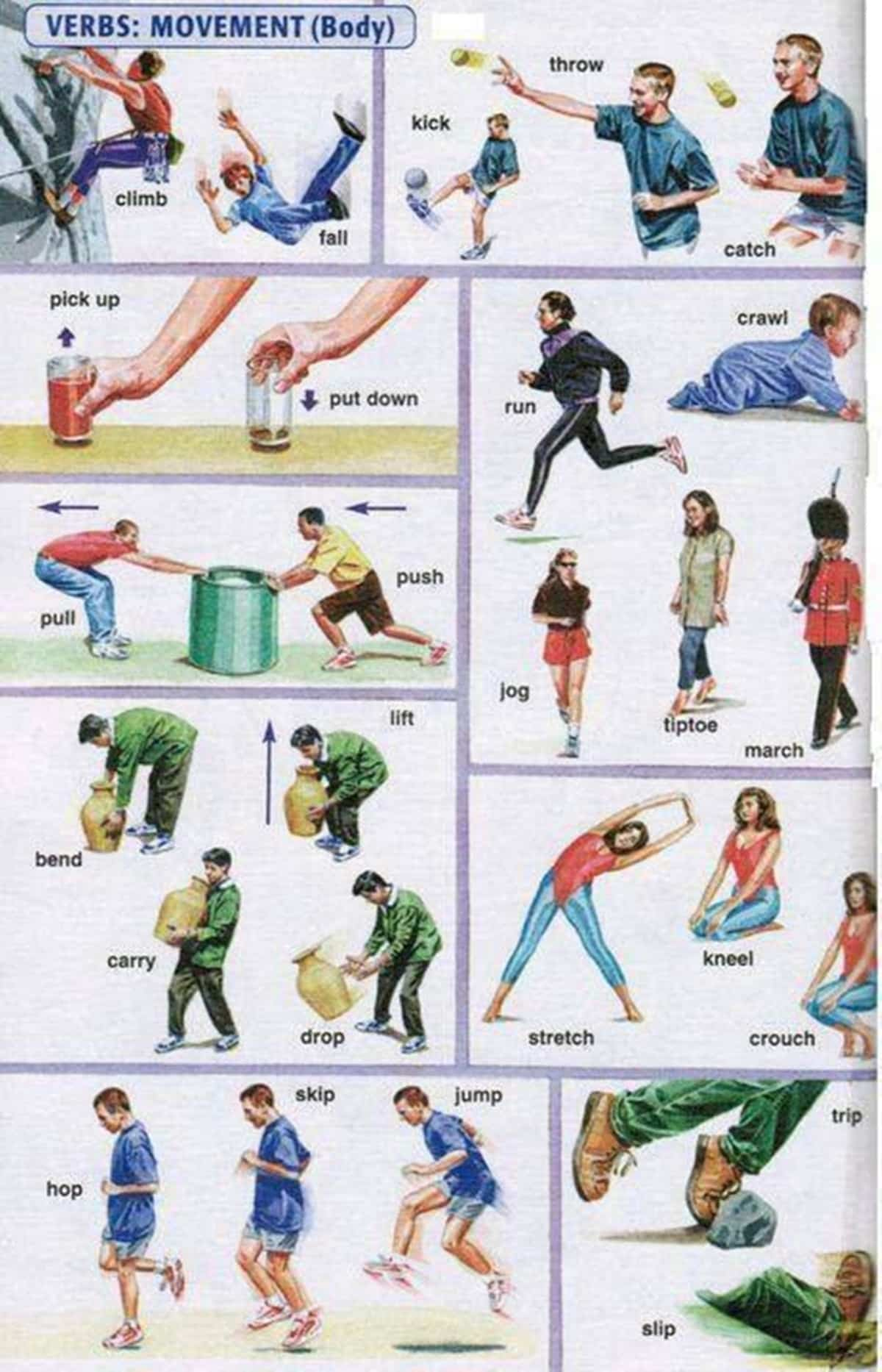 Action Words: List of Verbs of Body Movement with ESL Pictures!