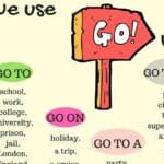 Common English Collocations with the Word SAVE 2