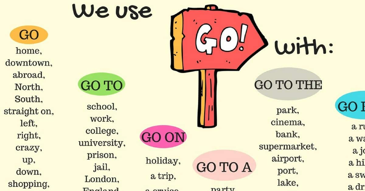 30+ Common Collocations with GO
