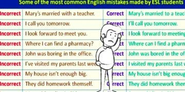 Some of the Most Common English Mistakes Made by ESL Students 25