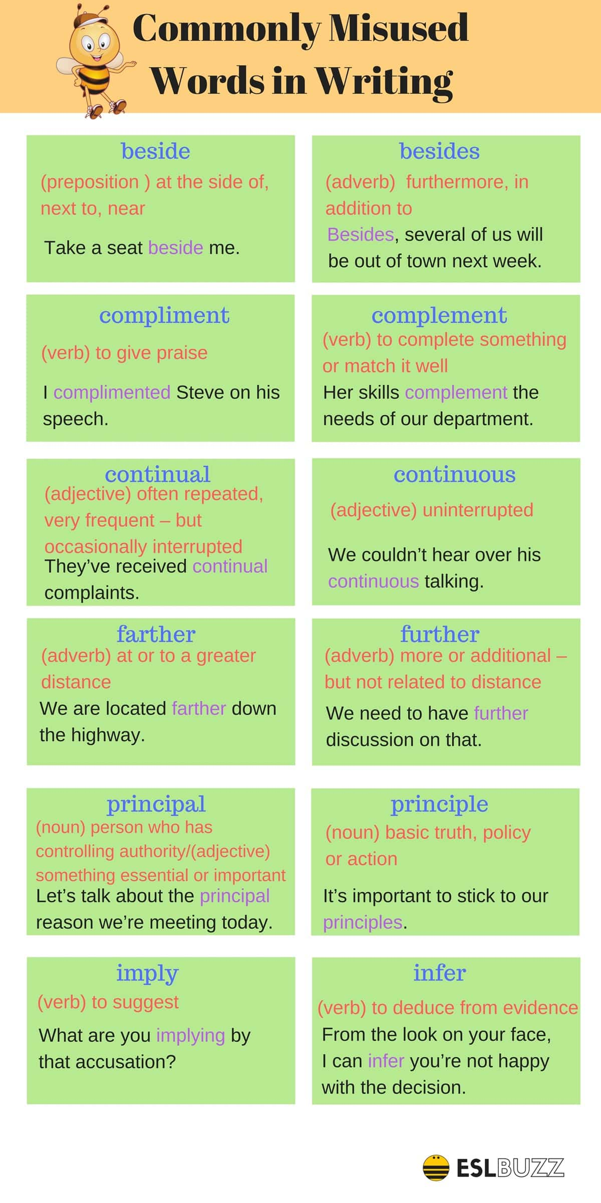 Common Writing Mistakes in English