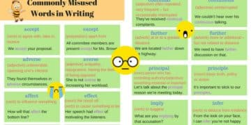 Misused Words: Common Writing Mistakes in English 10