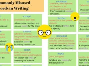 Misused Words: Common Writing Mistakes in English 12