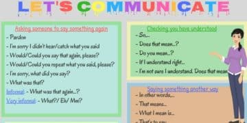 Common Phrases Used in Daily English Conversations 7