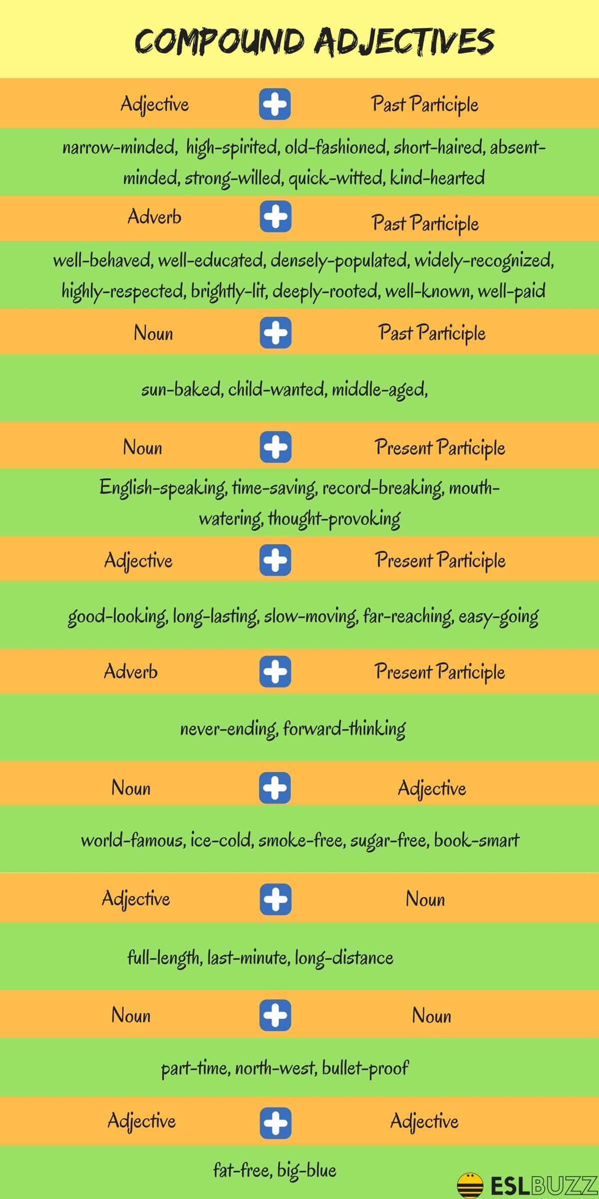 Compound Adjectives in English 1