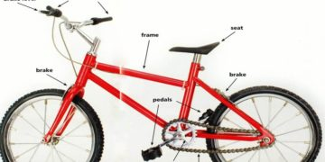 Parts of a Bicycle & Their Functions 13