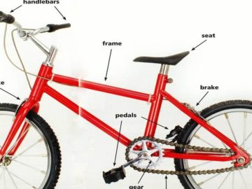 Parts of a Bicycle & Their Functions 17