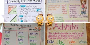 10+ ESL Teaching Notes and Ideas 9
