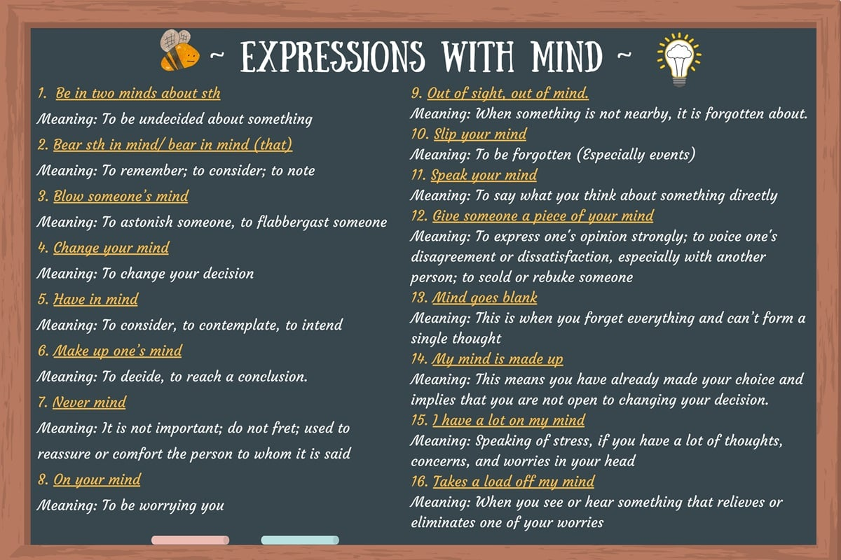 Expressions with MIND