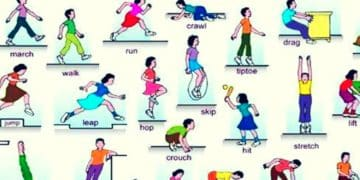 English Verbs of Body Movement | Vocabulary 4