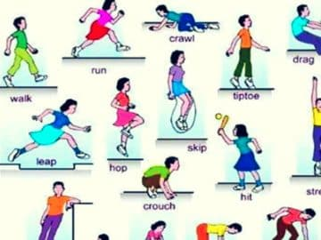 English Verbs of Body Movement | Vocabulary 15