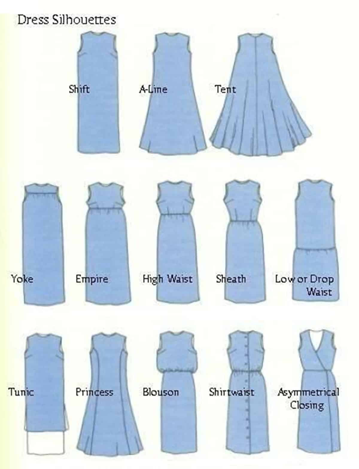 English Vocabulary: Skirt and Dress Styles