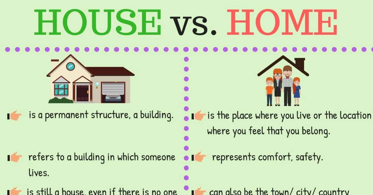 HOUSE and HOME: Difference between A House and A Home (with Useful  Examples) - ESLBuzz Learning English
