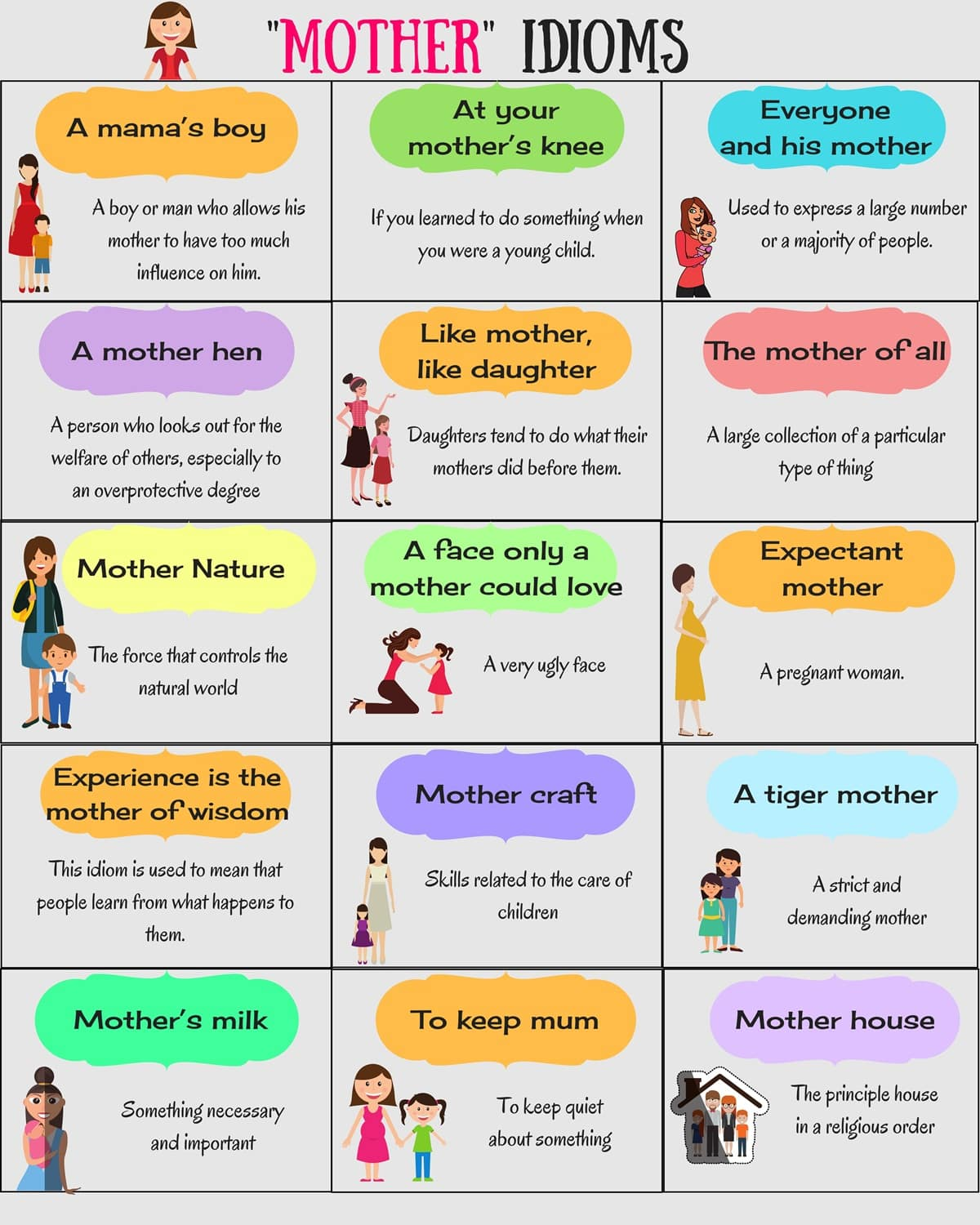 Idiomatic Expressions related to the Word MOTHER