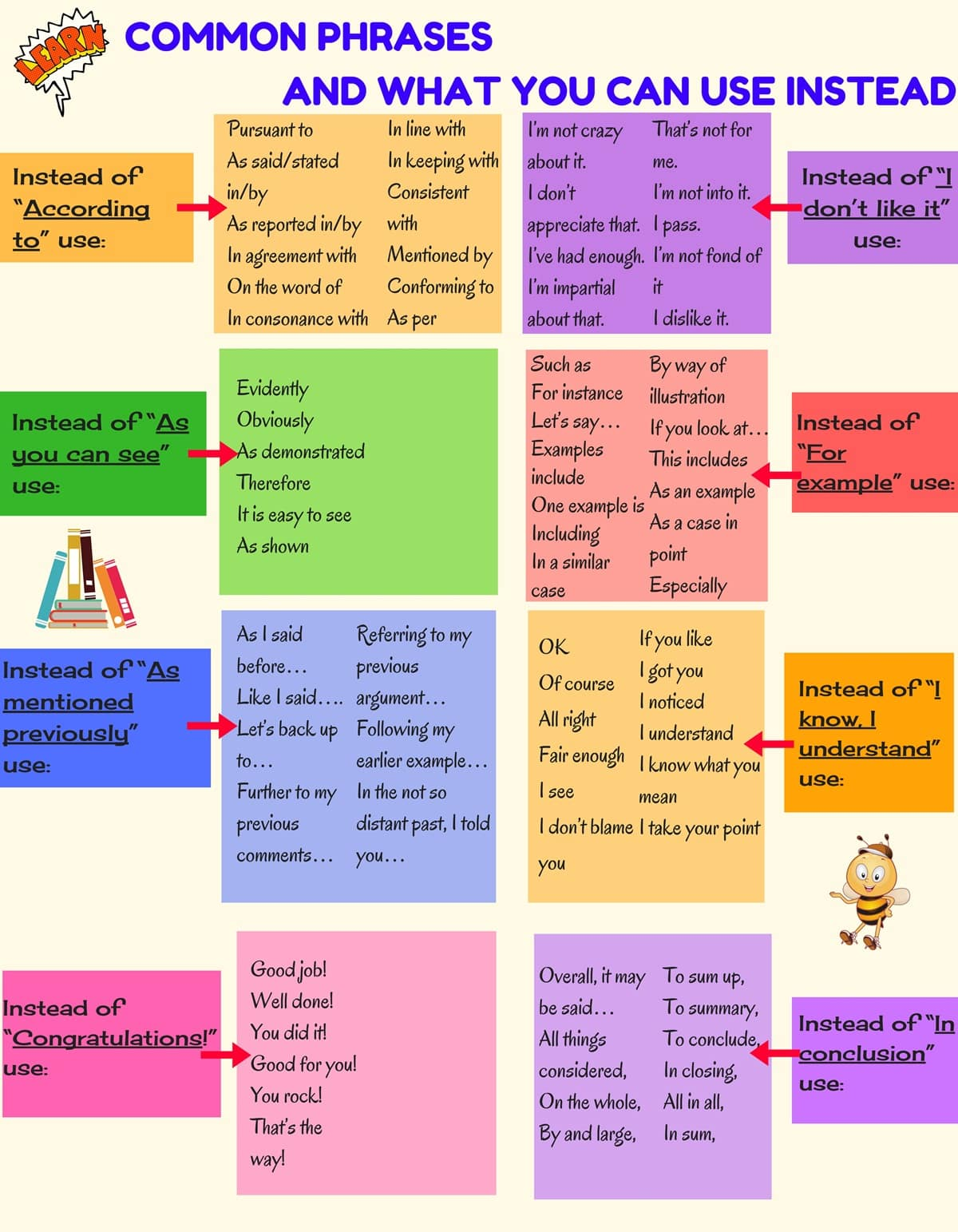 Different Ways to Say Common Phrases