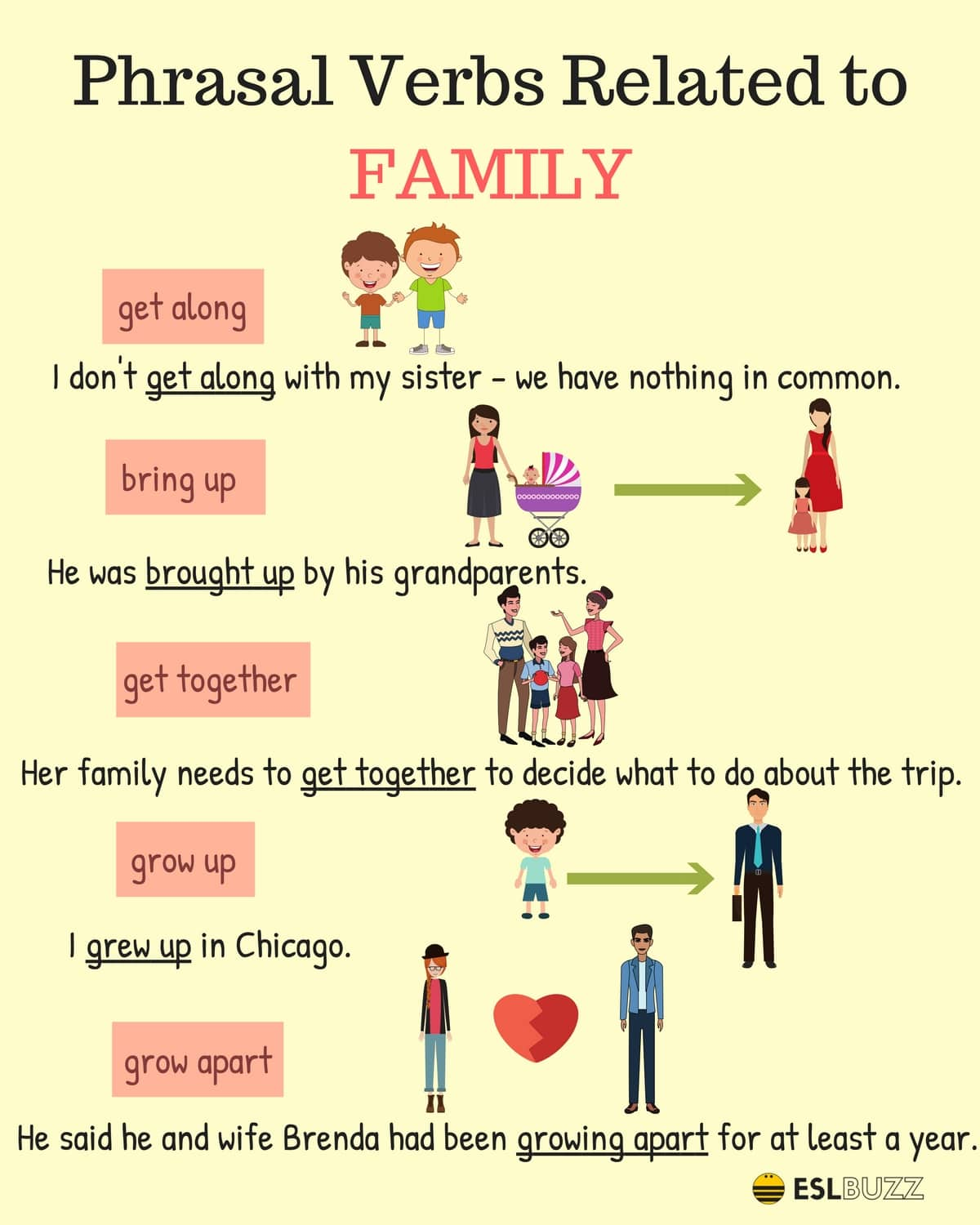 Phrasal Verbs about FAMILY