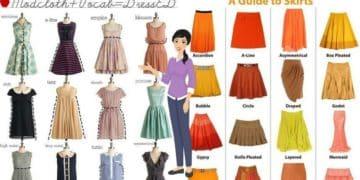 English Vocabulary: Skirt and Dress Styles 8