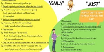 Commonly Confused Words in English: ONLY and JUST 1
