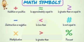 List of Mathematical Symbols in English 1