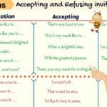 Useful English Phrases for a Job Interview 2