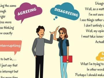 Expressions for Agreeing and Disagreeing in English 15