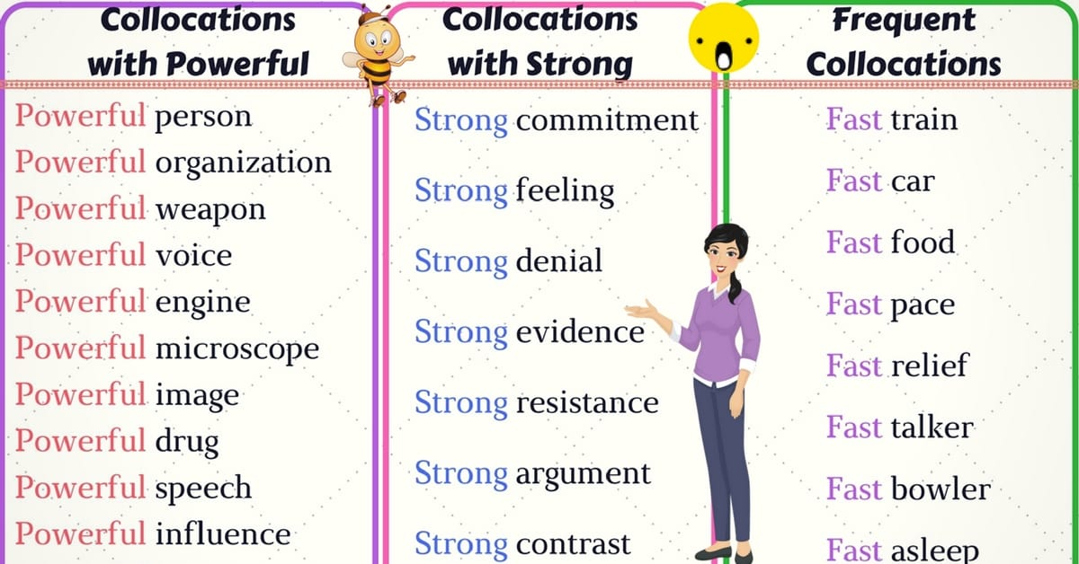 "50 Useful English Collocations with ""Powerful"", ""Strong"", ""Fast"" and ""Quick"" 7"