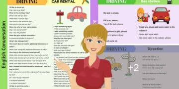 Useful Phrases to Talk about DRIVING in English 14