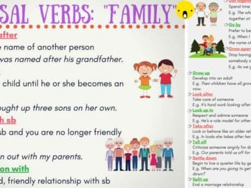 Commonly Used Phrasal Verbs for FAMILY 15