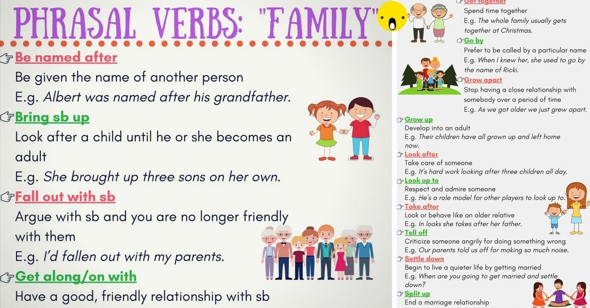 Commonly Used Phrasal Verbs for FAMILY 7