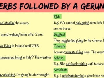 List of Verbs Followed by A Gerund 12