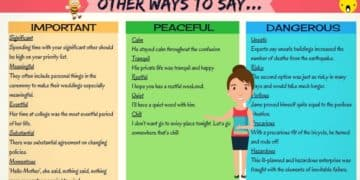 Alternative Ways to Say Common Words in English 7
