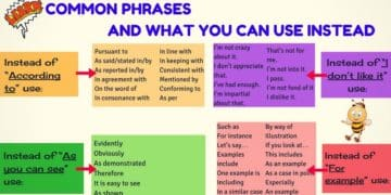 Different Ways to Say Common Phrases in English 4