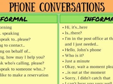 Important Vocabulary and Phrases for English Telephone Conversations 15