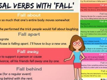 Common Phrasal Verbs with FALL in English 14