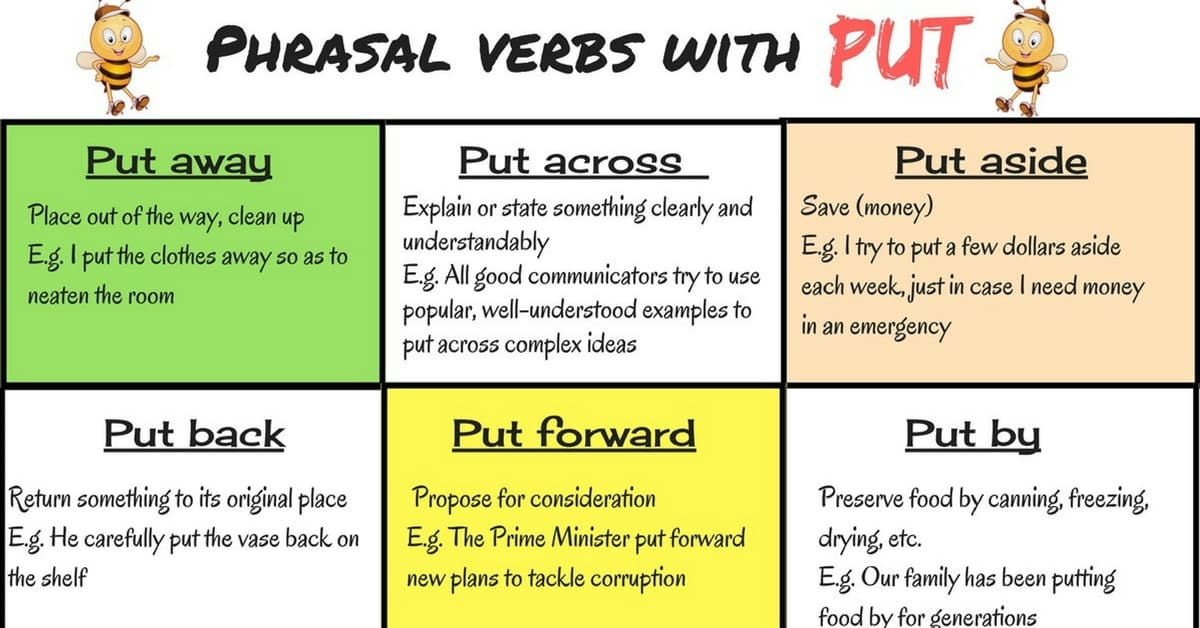 70 Common Phrasal Verbs with PUT in English 2