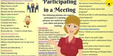 English for Business: Useful Phrases to Use During A Business Meeting 12