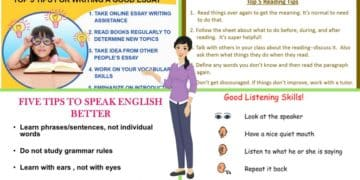 Top Tips for Improving Your English Language Skills 10