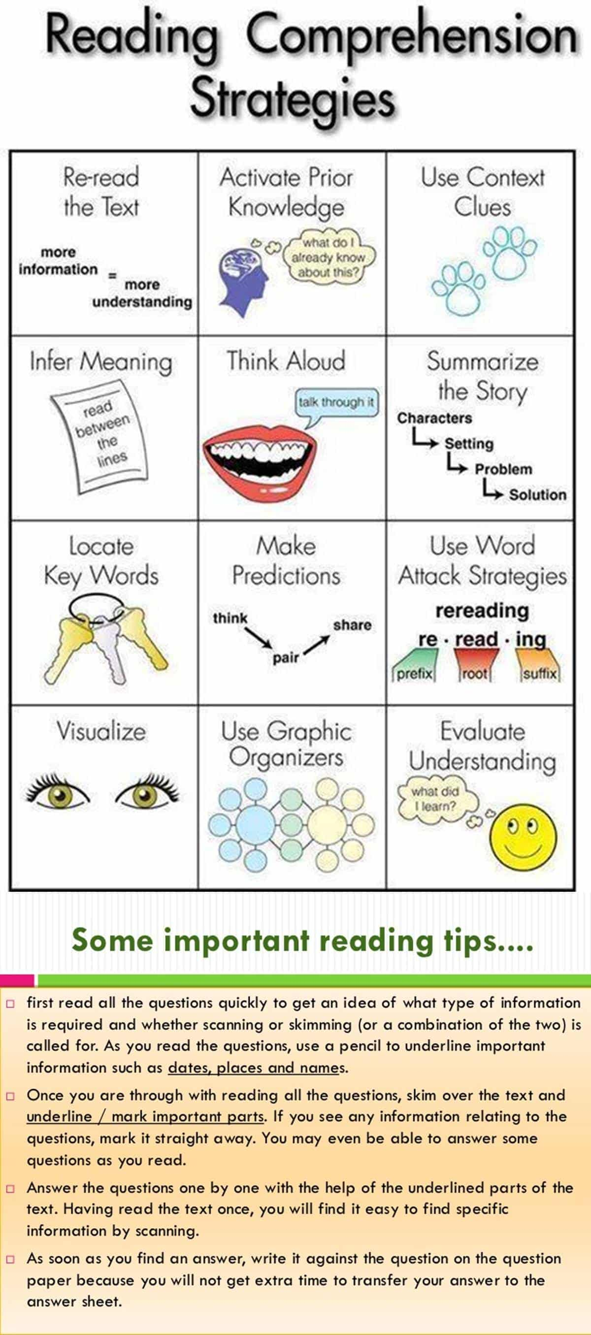 Reading Comprehension Strategies for English Language Learners