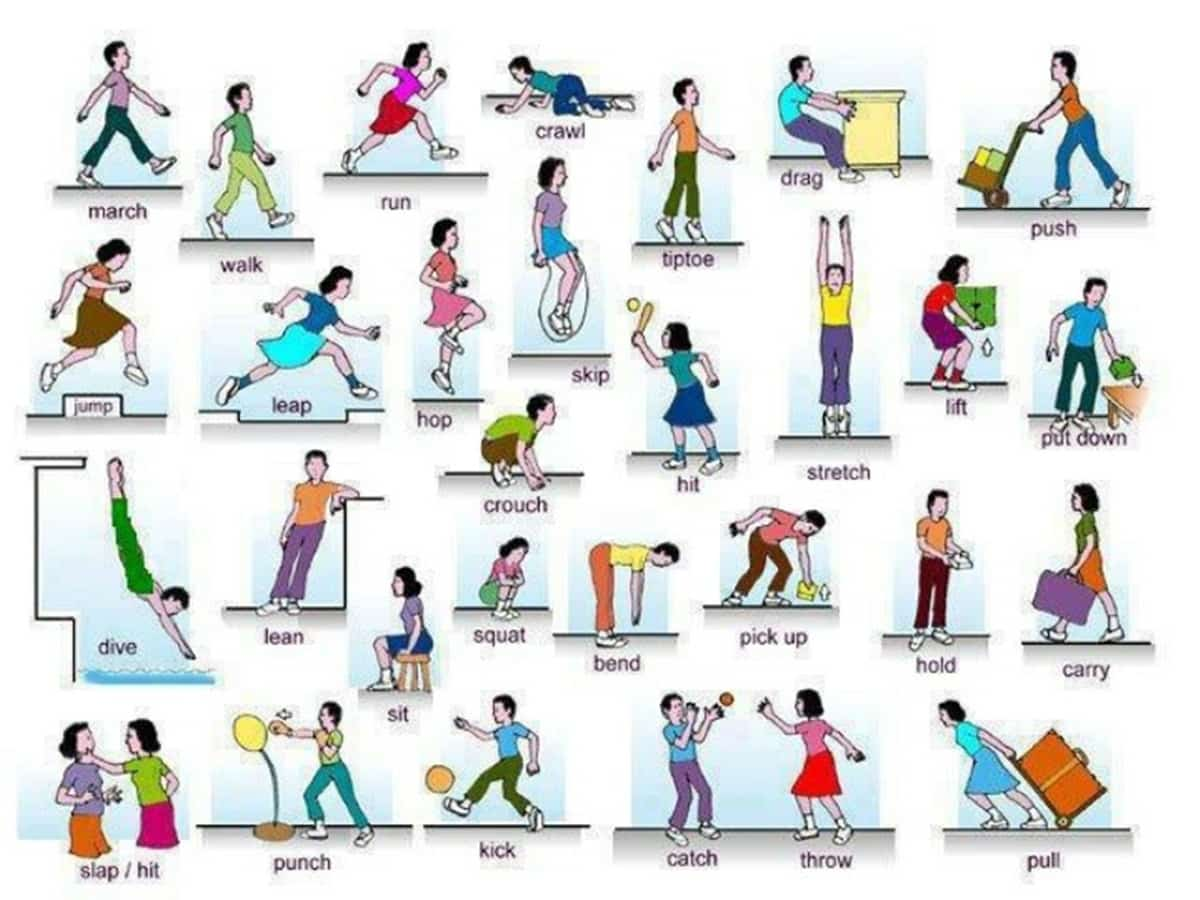 English Verbs of Body Movement | Vocabulary