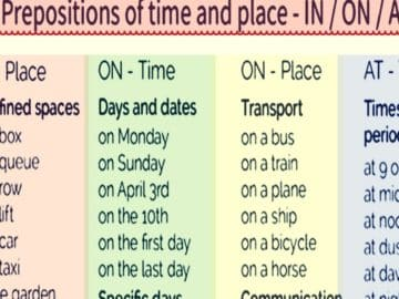 "Time and Place Prepositions ""On,"" ""At,"" ""In"" 14"