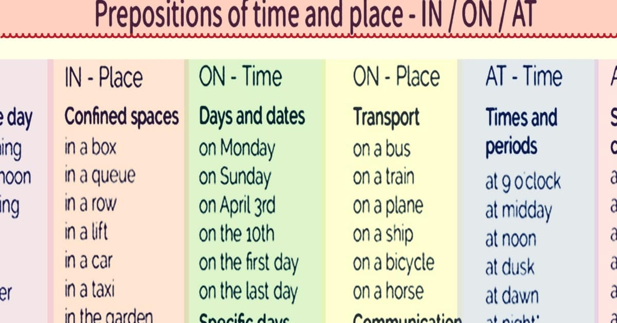 "Time and Place Prepositions ""On,"" ""At,"" ""In"""