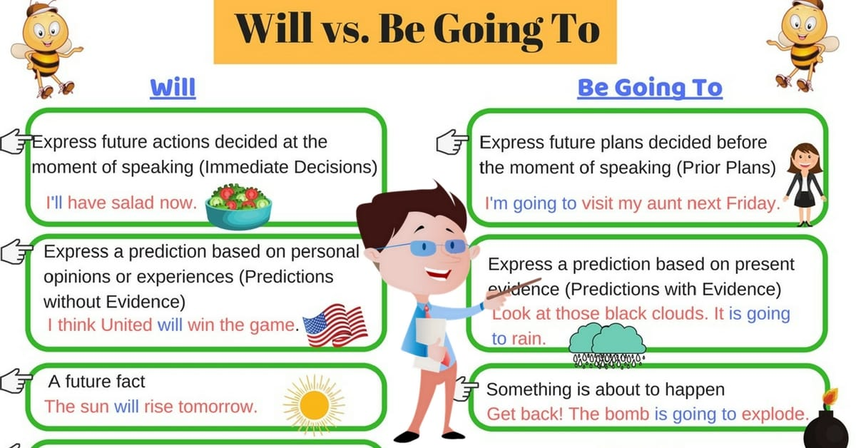 Talking About The Future: Will vs. Be Going to 6